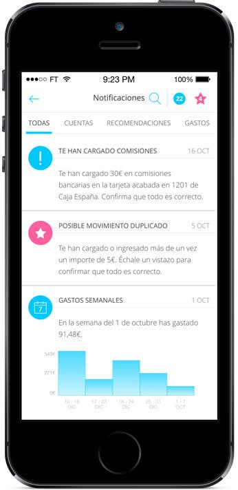 Fintonic Notificaciones